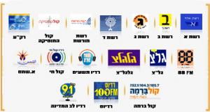 תחנות-הרדיו
